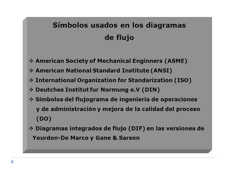 Símbolos usados en los diagramas