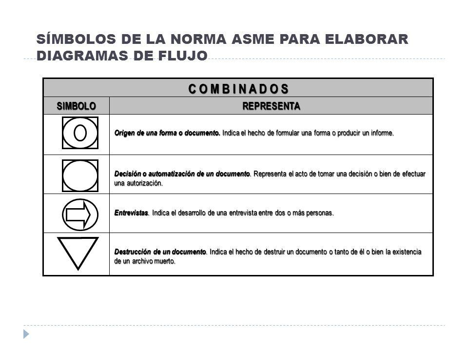 SÍMBOLOS DE LA NORMA ASME PARA ELABORAR DIAGRAMAS DE FLUJO