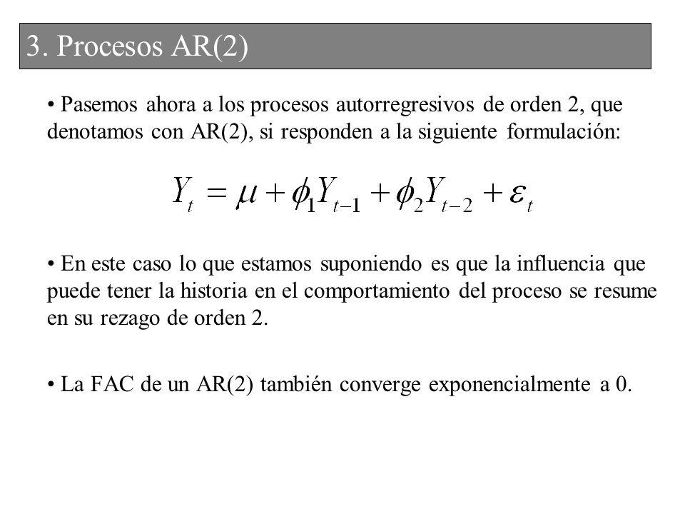 3. Procesos AR(2) Pasemos ahora a los procesos autorregresivos de orden 2, que denotamos con AR(2), si responden a la siguiente formulación: