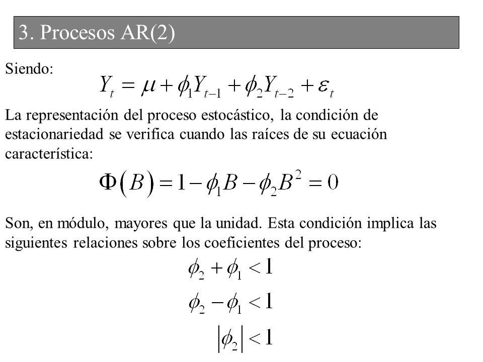 3. Procesos AR(2) Siendo: