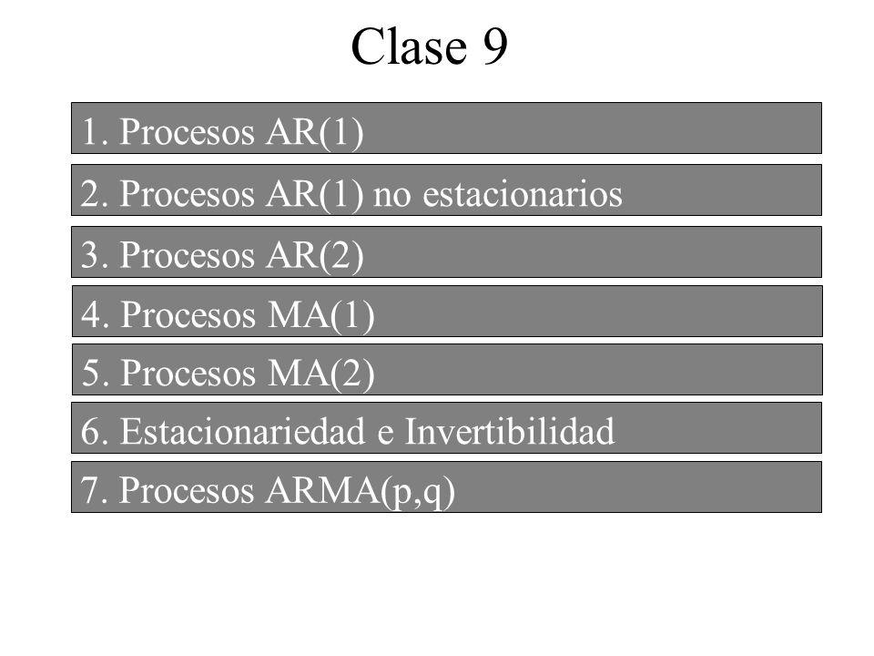 Clase 9 1. Procesos AR(1) 2. Procesos AR(1) no estacionarios