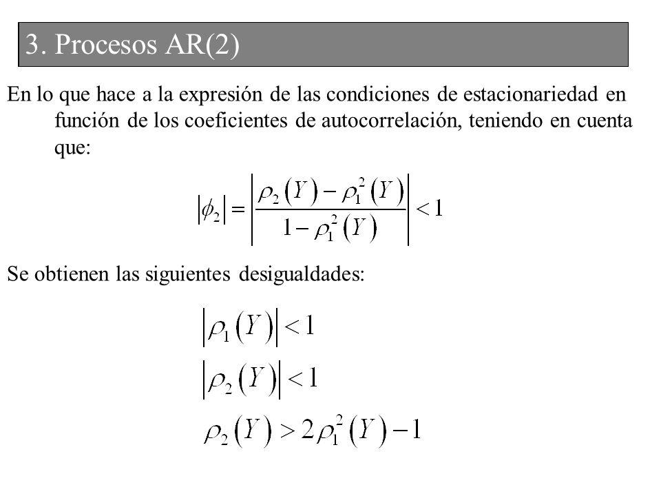 3. Procesos AR(2) 3. Procesos AR(2)