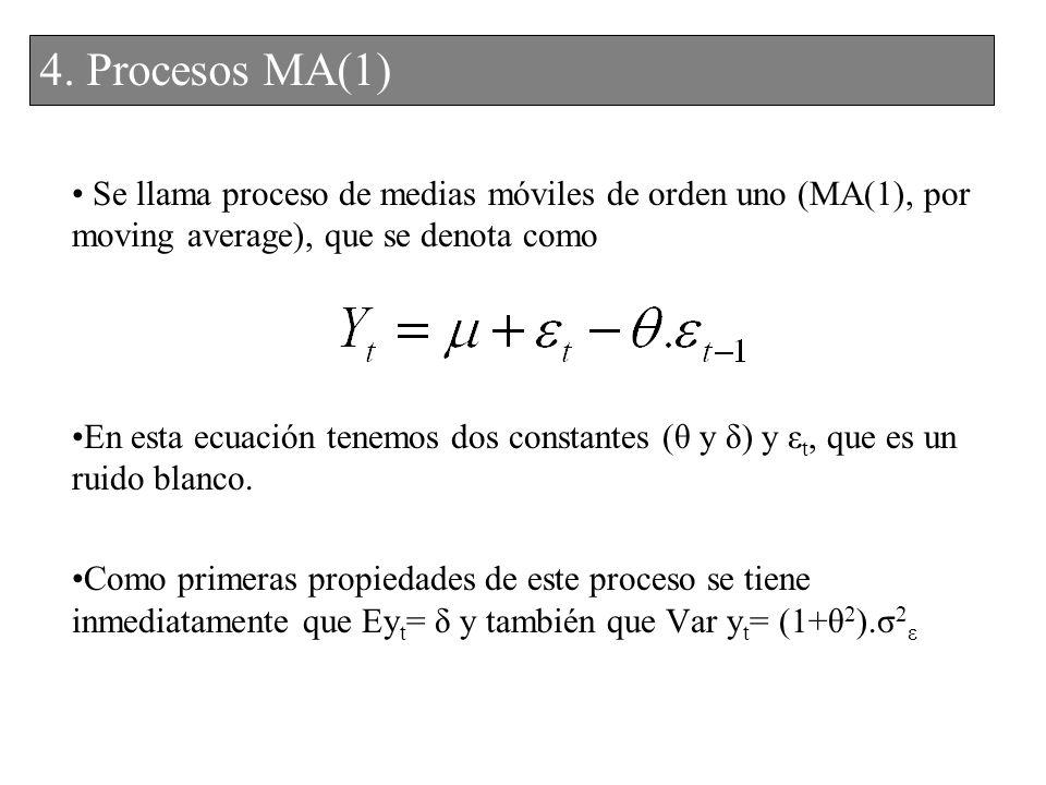 4. Procesos MA(1) Se llama proceso de medias móviles de orden uno (MA(1), por moving average), que se denota como.