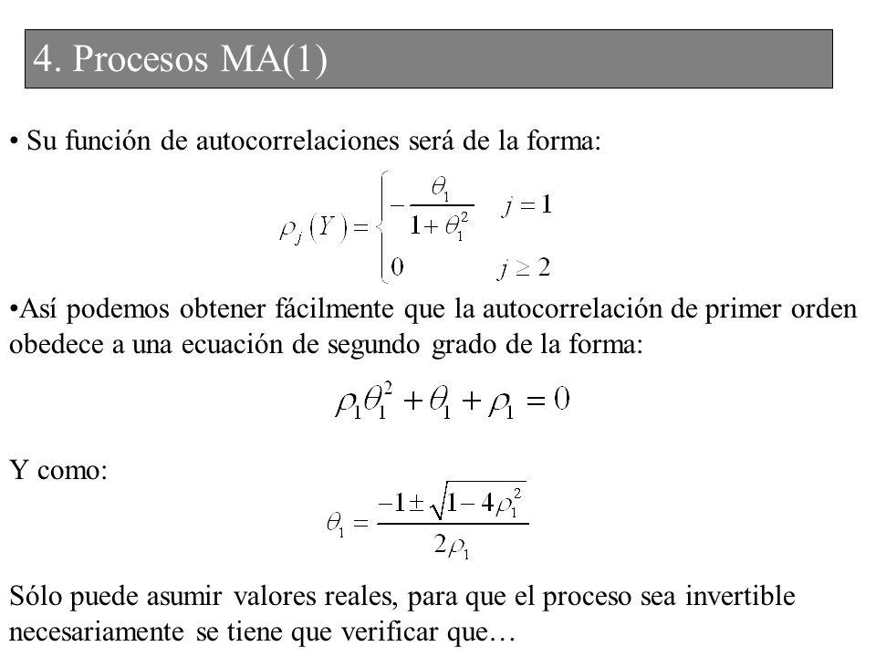 4. Procesos MA(1) 3. Procesos MA(1)