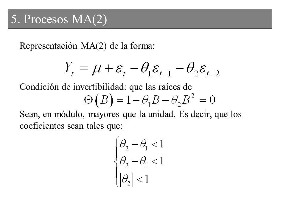 5. Procesos MA(2) 4. Procesos MA(2) Representación MA(2) de la forma: