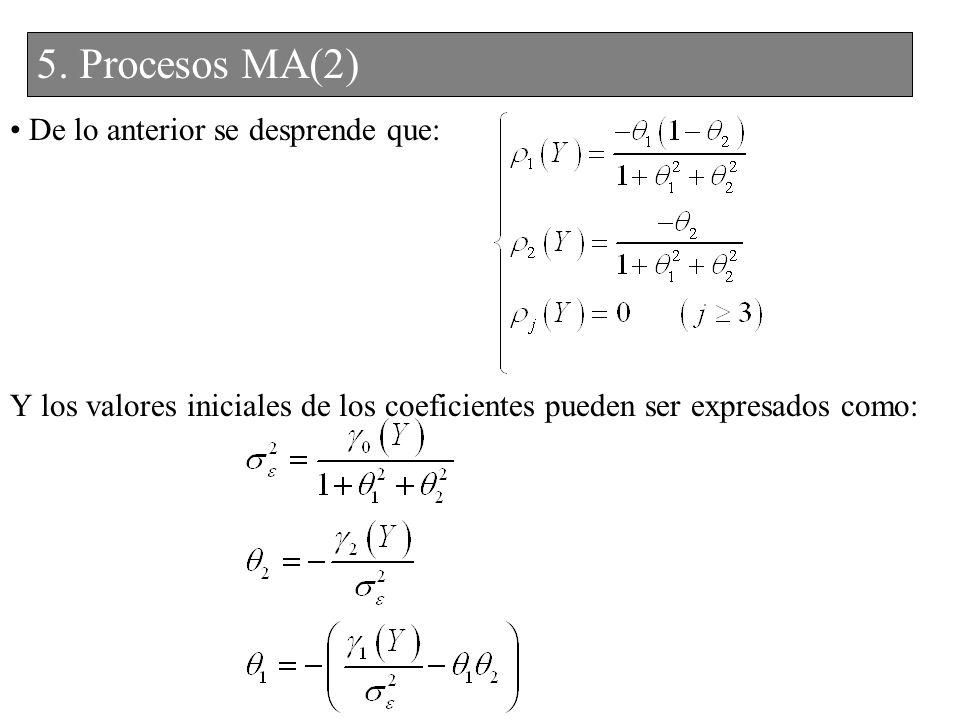 5. Procesos MA(2) 4. Procesos MA(2) De lo anterior se desprende que: