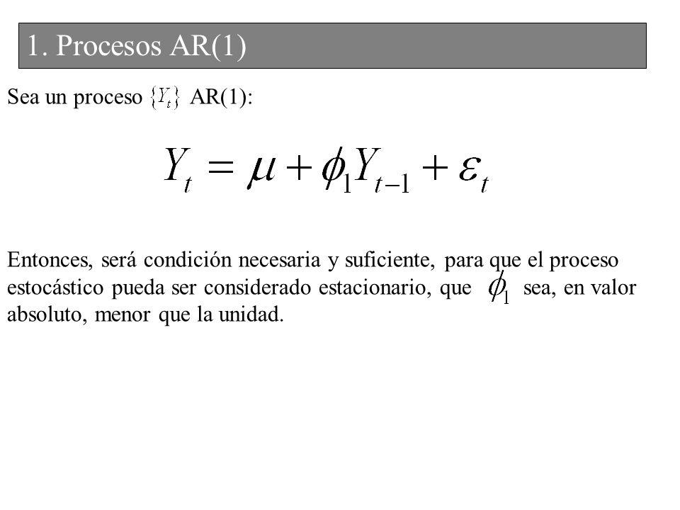 1. Procesos AR(1) Sea un proceso AR(1):