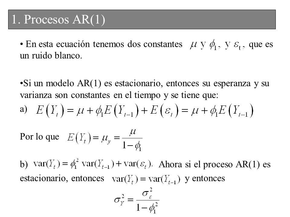 1. Procesos AR(1) En esta ecuación tenemos dos constantes que es un ruido blanco.