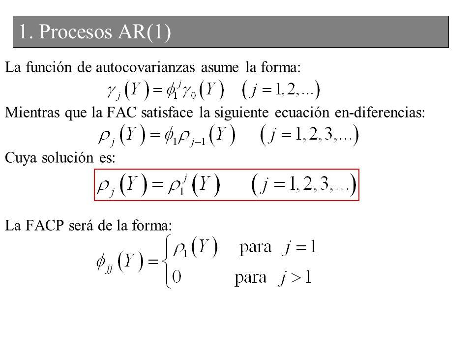 1. Procesos AR(1) La función de autocovarianzas asume la forma: