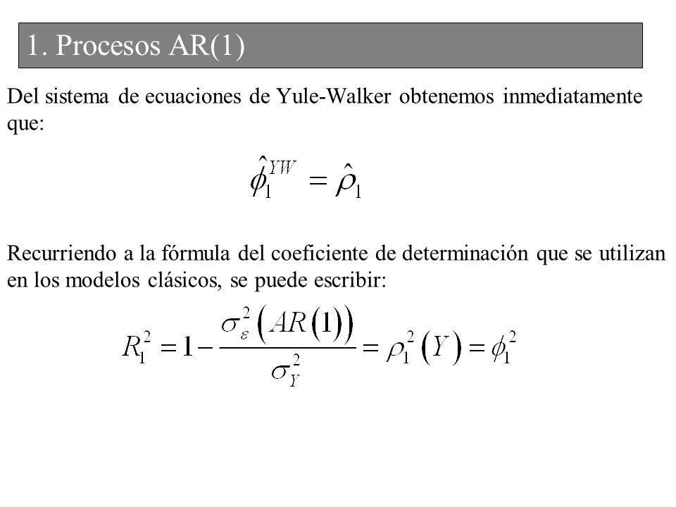 1. Procesos AR(1) Del sistema de ecuaciones de Yule-Walker obtenemos inmediatamente que: