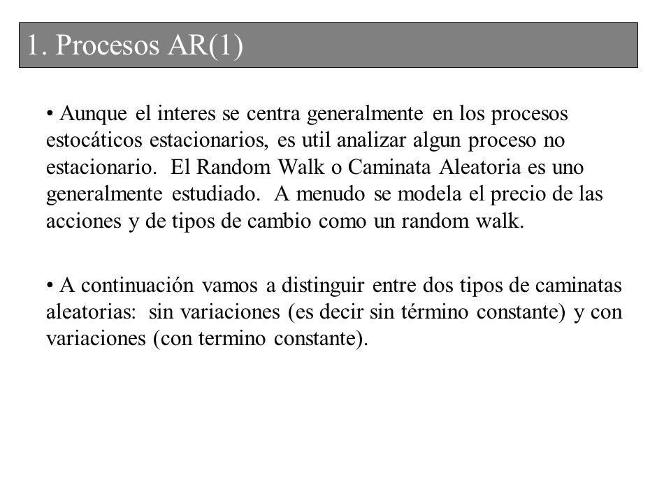 1. Procesos AR(1)