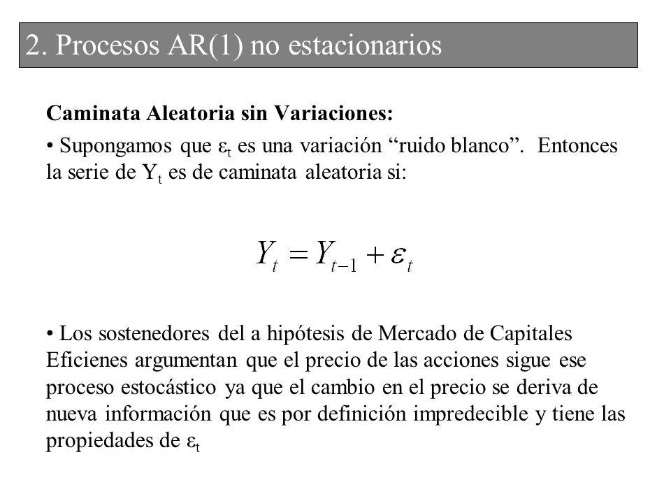 2. Procesos AR(1) no estacionarios