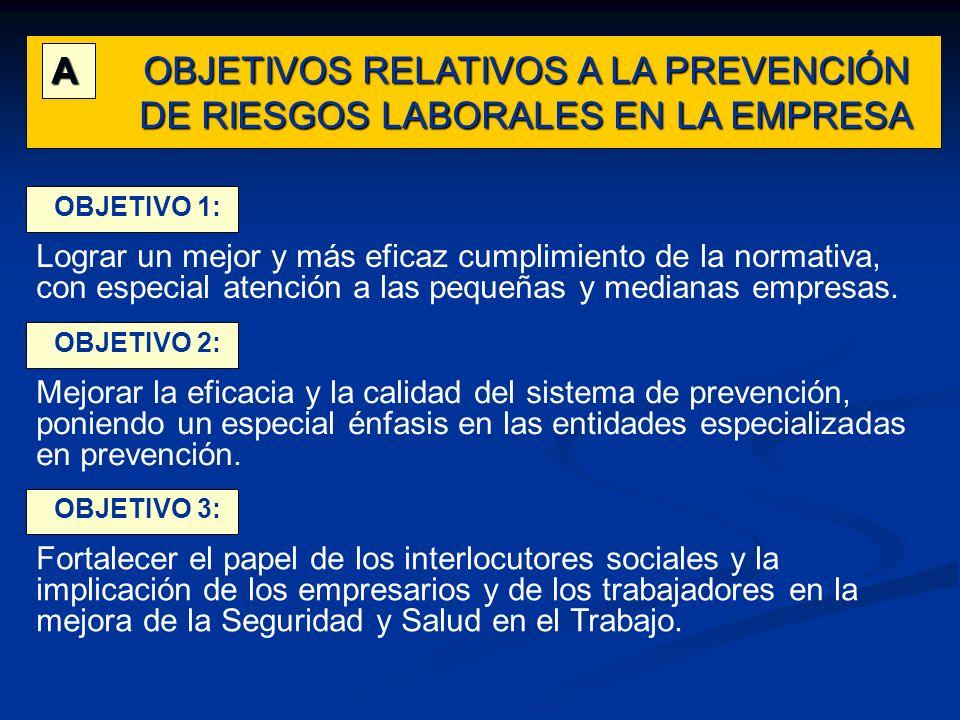 OBJETIVOS RELATIVOS A LA PREVENCIÓN DE RIESGOS LABORALES EN LA EMPRESA