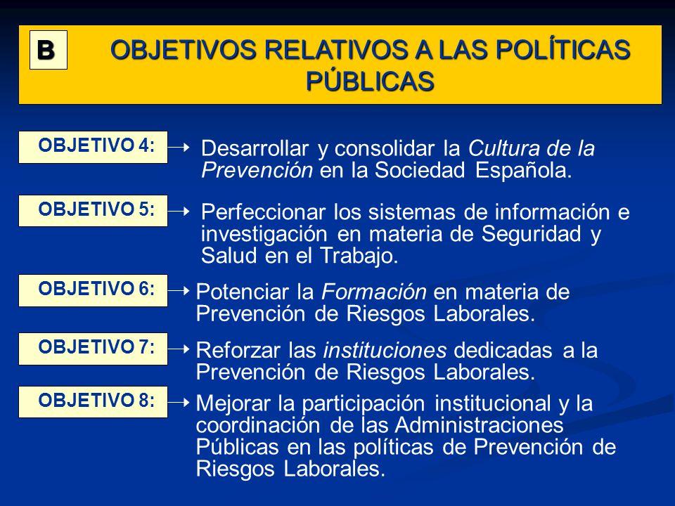 OBJETIVOS RELATIVOS A LAS POLÍTICAS PÚBLICAS