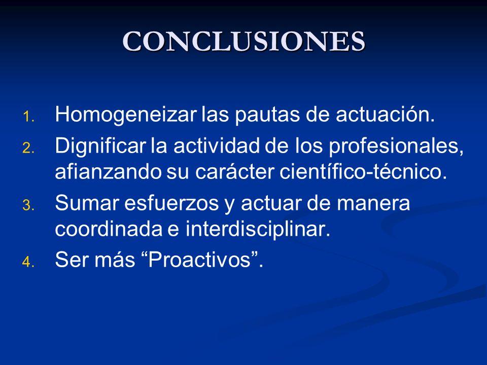 CONCLUSIONES Homogeneizar las pautas de actuación.