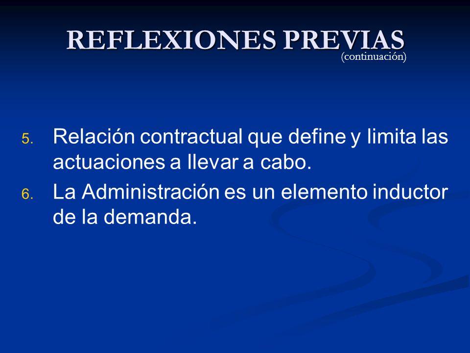 REFLEXIONES PREVIAS (continuación) Relación contractual que define y limita las actuaciones a llevar a cabo.