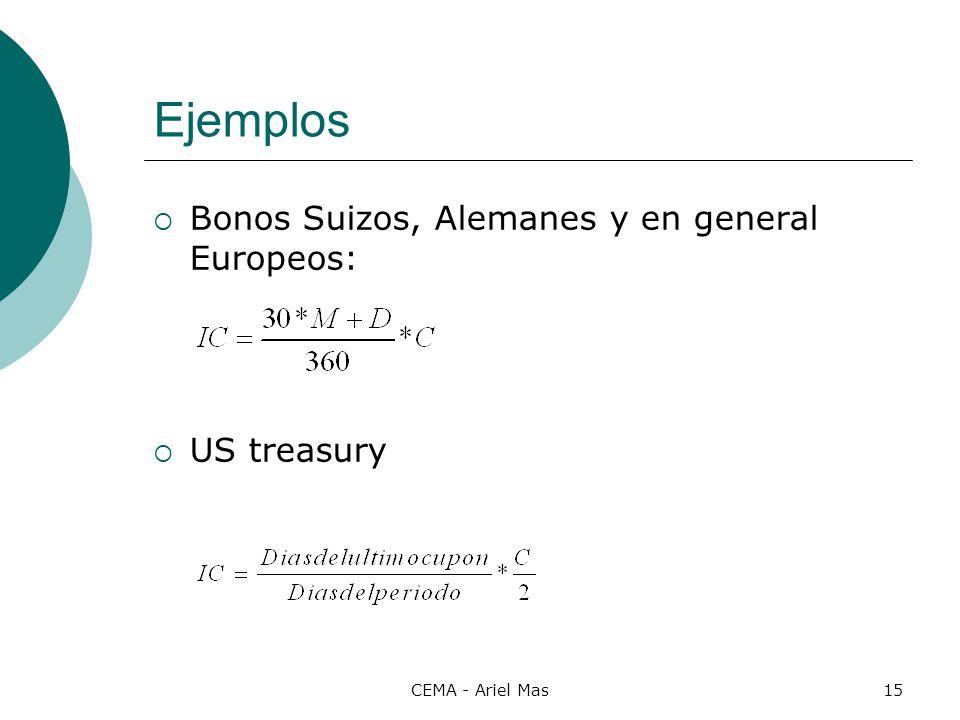 Ejemplos Bonos Suizos, Alemanes y en general Europeos: US treasury