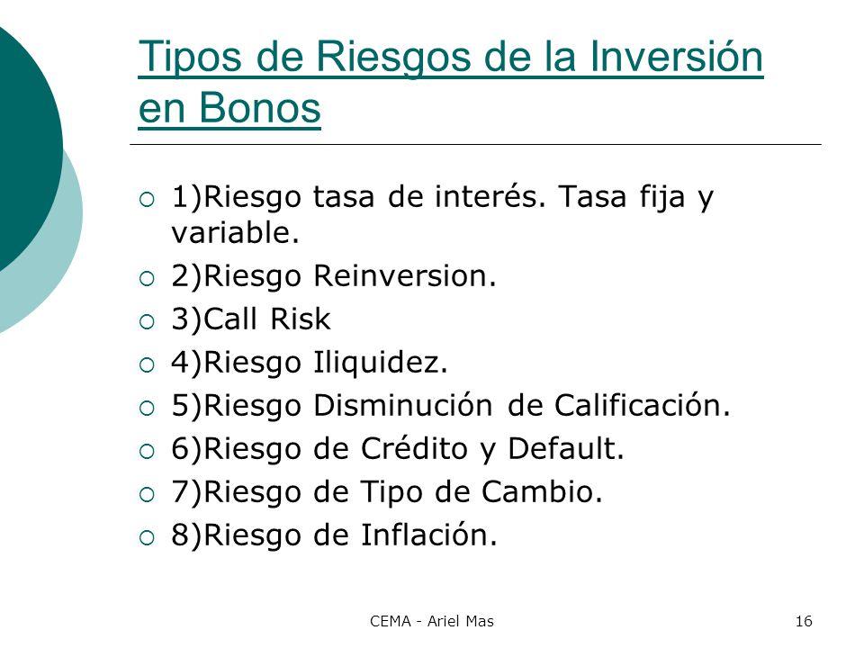 Tipos de Riesgos de la Inversión en Bonos