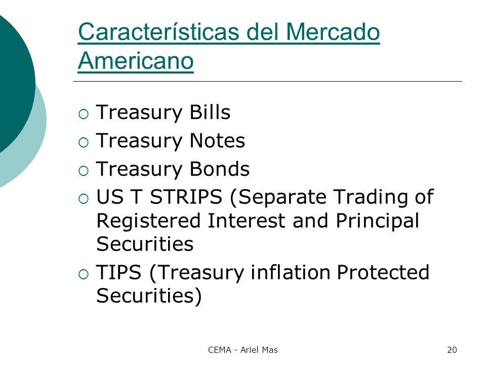 Características del Mercado Americano
