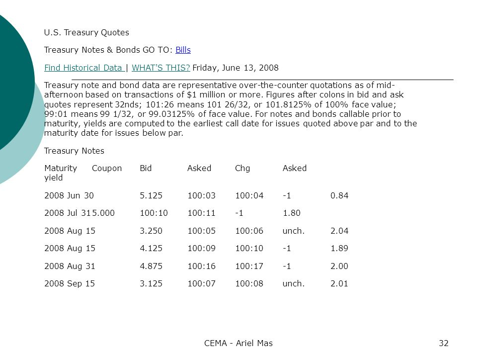 U.S. Treasury Quotes Treasury Notes & Bonds GO TO: Bills. Find Historical Data | WHAT S THIS Friday, June 13, 2008.