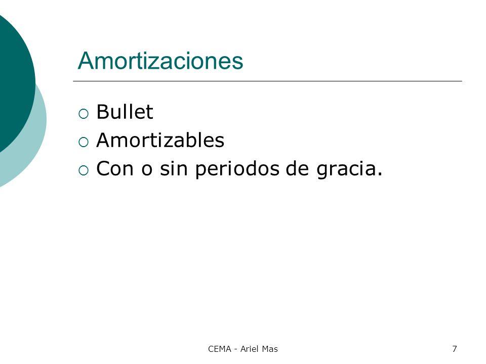 Amortizaciones Bullet Amortizables Con o sin periodos de gracia.