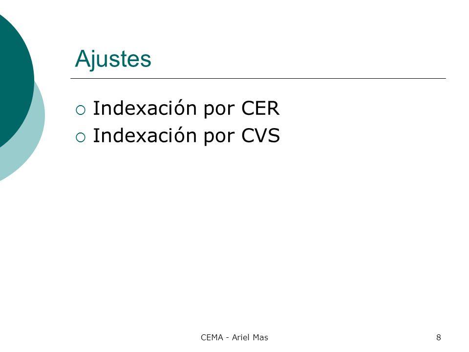 Ajustes Indexación por CER Indexación por CVS CEMA - Ariel Mas