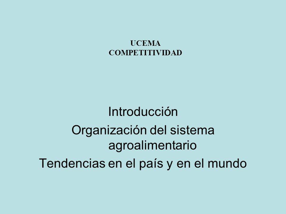 Organización del sistema agroalimentario