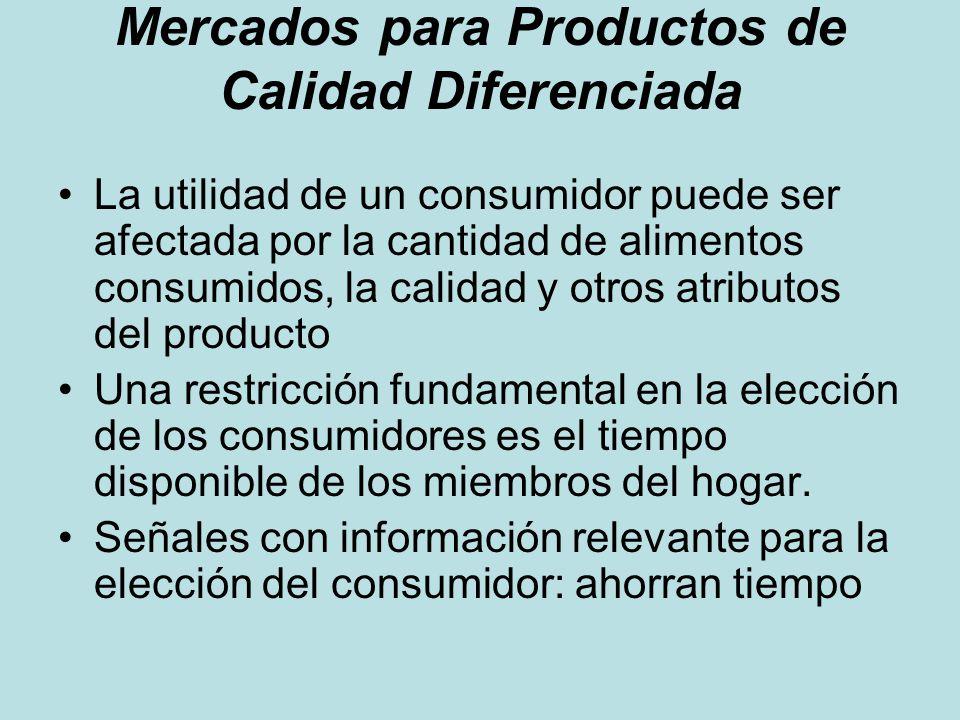 Mercados para Productos de Calidad Diferenciada