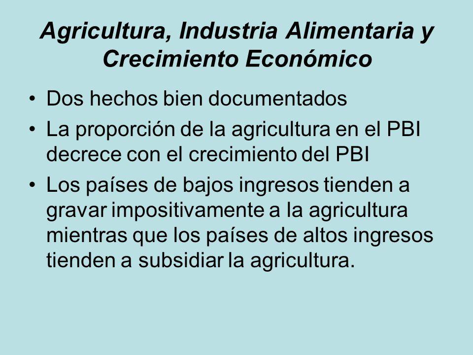 Agricultura, Industria Alimentaria y Crecimiento Económico