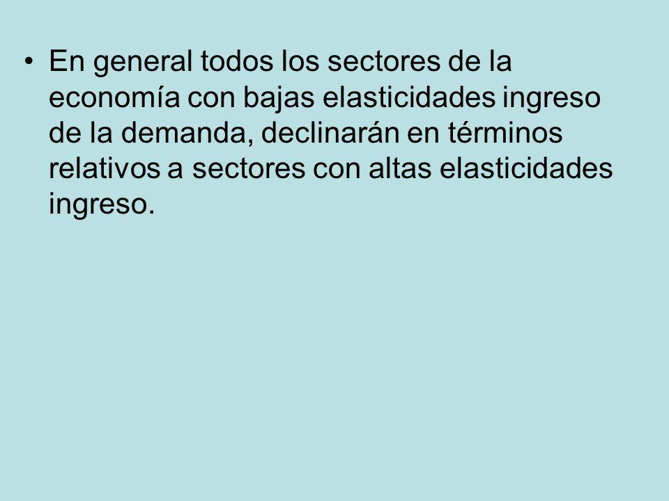 En general todos los sectores de la economía con bajas elasticidades ingreso de la demanda, declinarán en términos relativos a sectores con altas elasticidades ingreso.