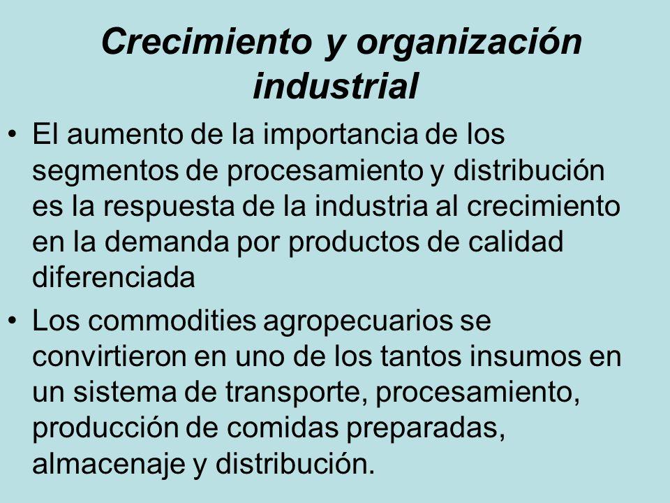 Crecimiento y organización industrial