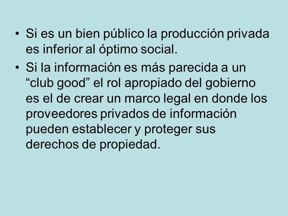 Si es un bien público la producción privada es inferior al óptimo social.