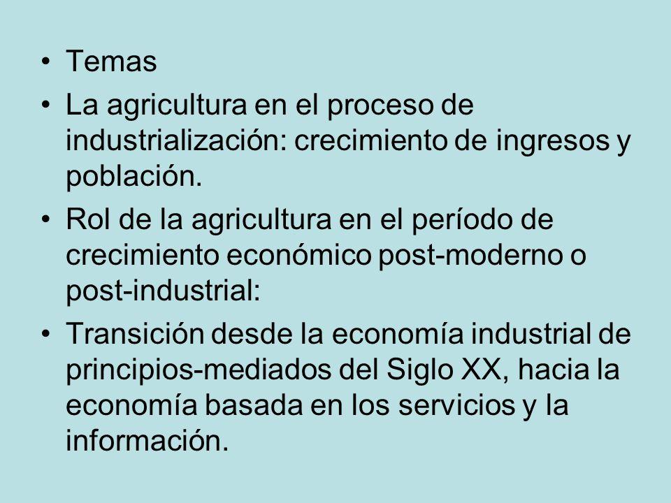 Temas La agricultura en el proceso de industrialización: crecimiento de ingresos y población.