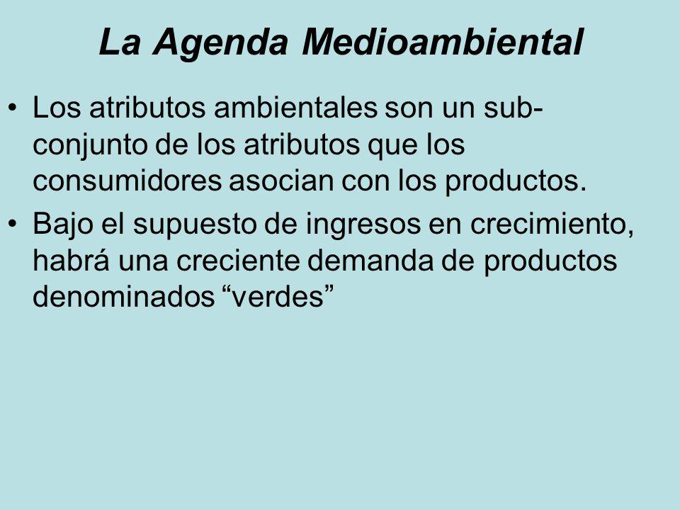 La Agenda Medioambiental