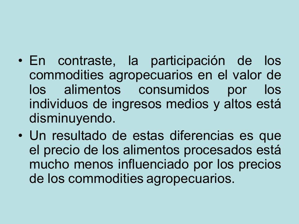 En contraste, la participación de los commodities agropecuarios en el valor de los alimentos consumidos por los individuos de ingresos medios y altos está disminuyendo.