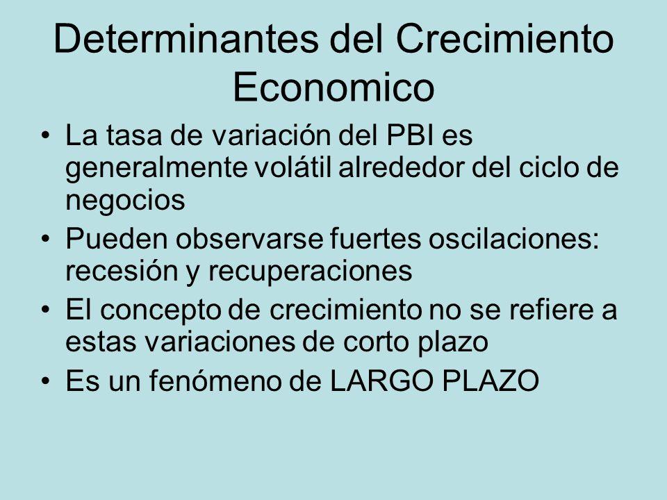Determinantes del Crecimiento Economico