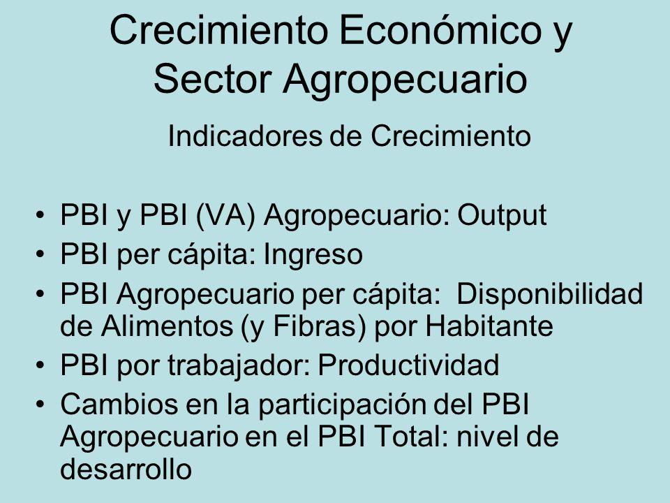 Crecimiento Económico y Sector Agropecuario