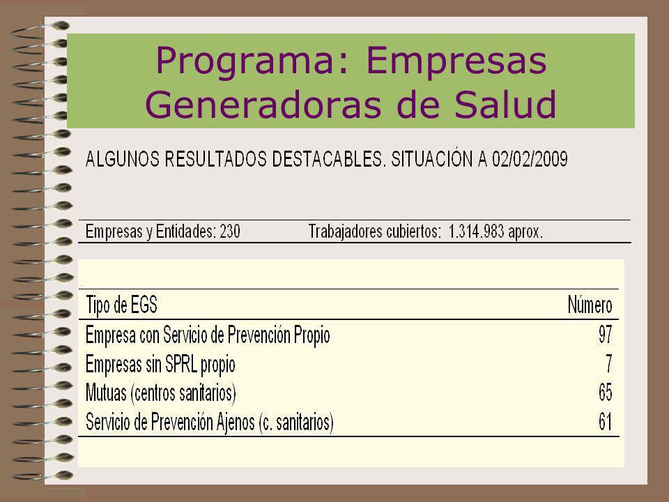 Programa: Empresas Generadoras de Salud