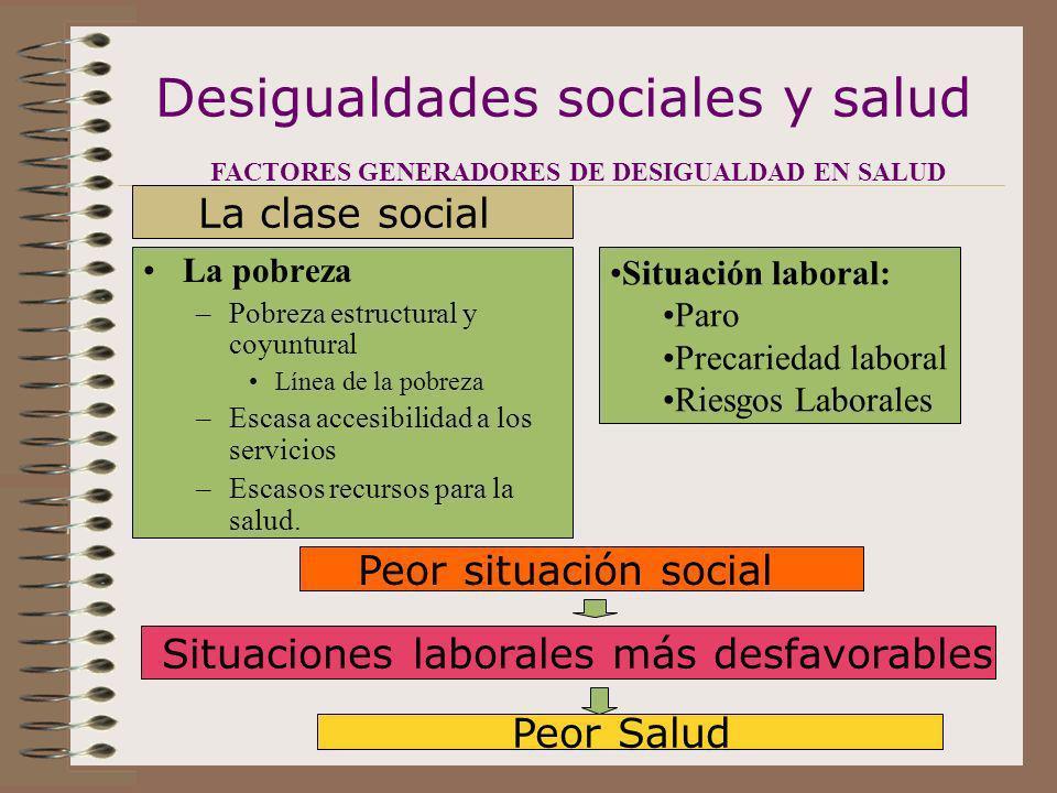 Desigualdades sociales y salud