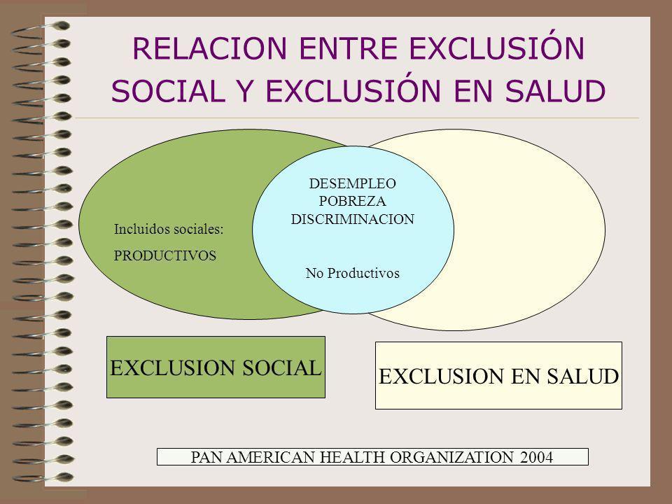 RELACION ENTRE EXCLUSIÓN SOCIAL Y EXCLUSIÓN EN SALUD
