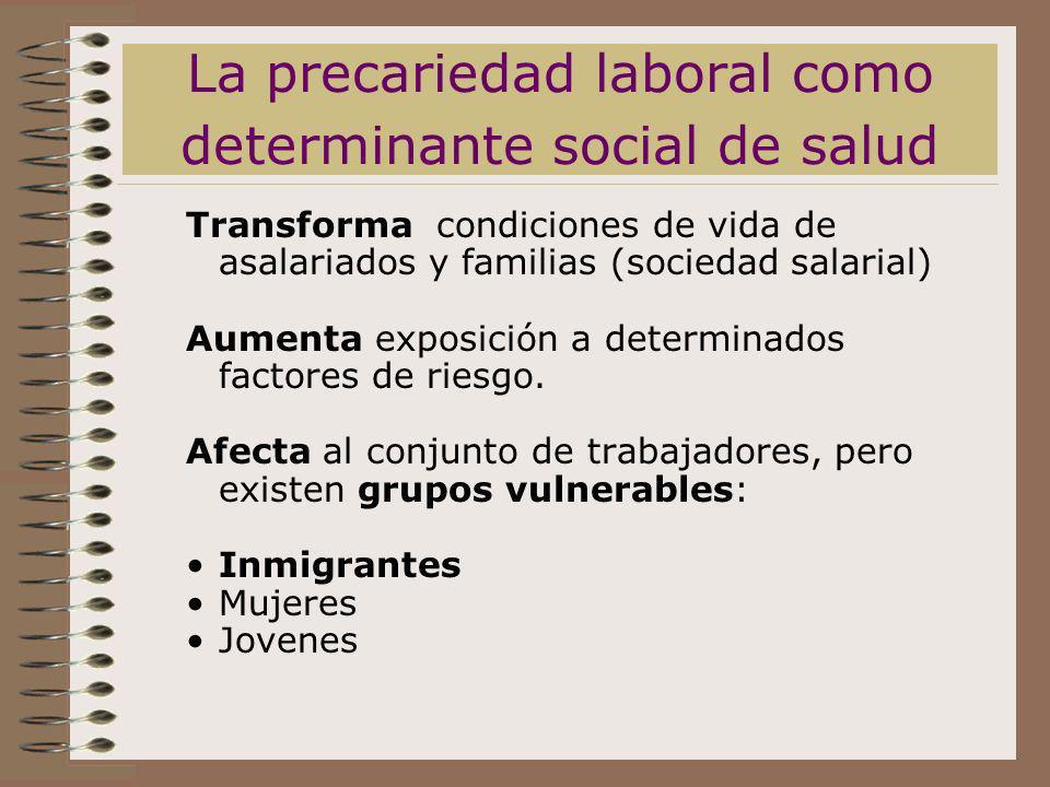 La precariedad laboral como determinante social de salud