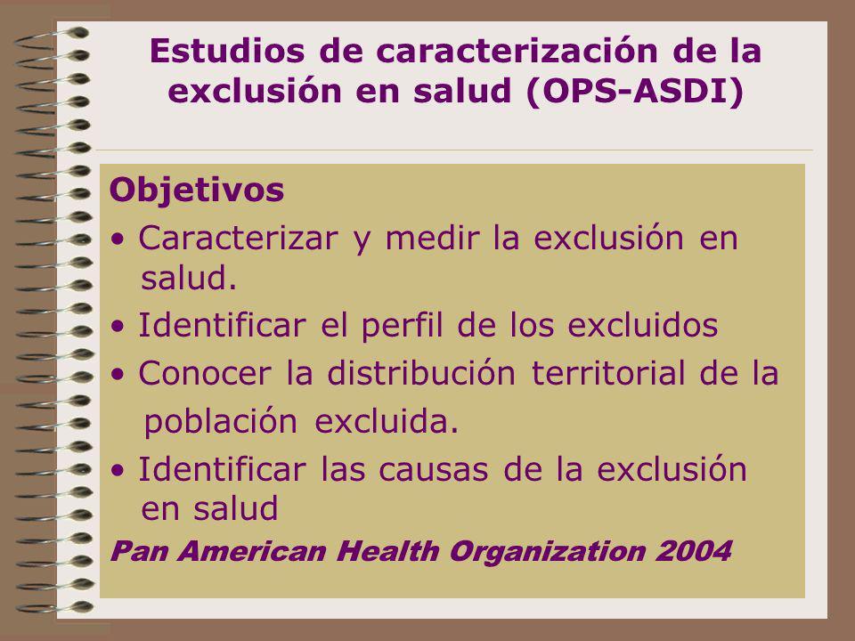 Estudios de caracterización de la exclusión en salud (OPS-ASDI)
