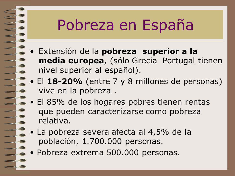 Pobreza en España Extensión de la pobreza superior a la media europea, (sólo Grecia Portugal tienen nivel superior al español).