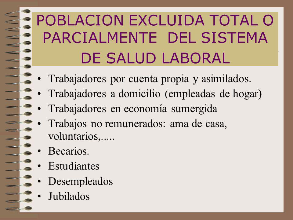 POBLACION EXCLUIDA TOTAL O PARCIALMENTE DEL SISTEMA DE SALUD LABORAL