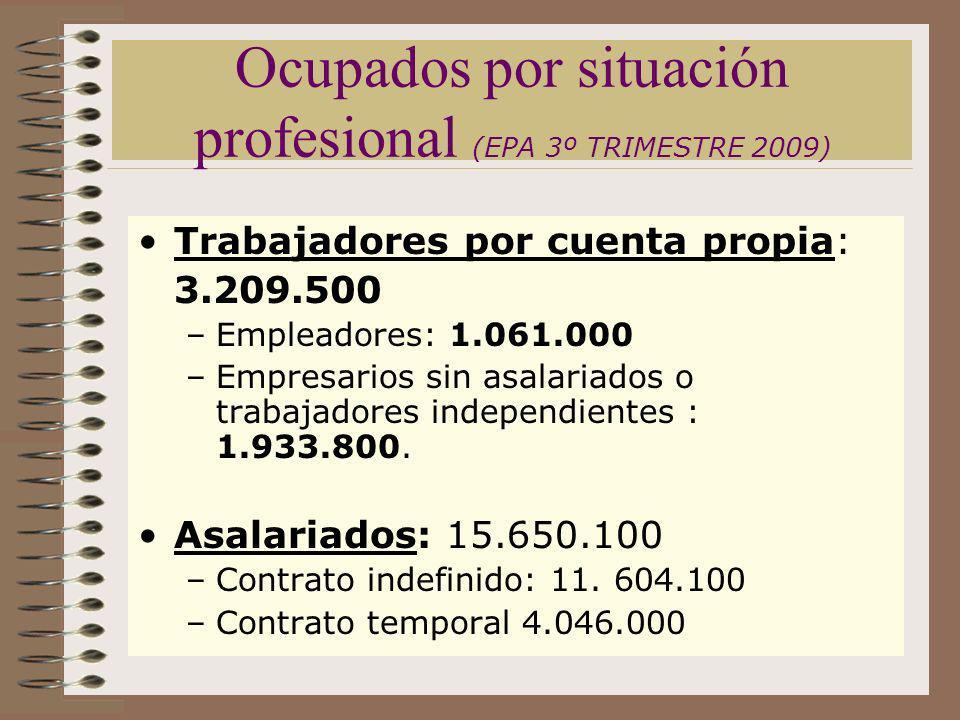 Ocupados por situación profesional (EPA 3º TRIMESTRE 2009)