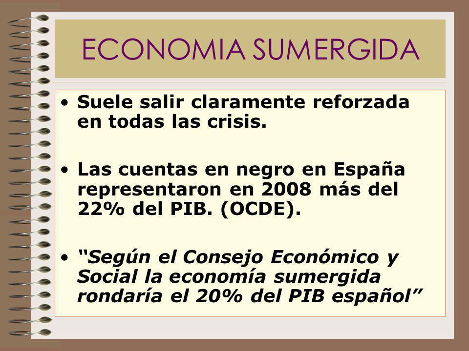 ECONOMIA SUMERGIDA Suele salir claramente reforzada en todas las crisis.