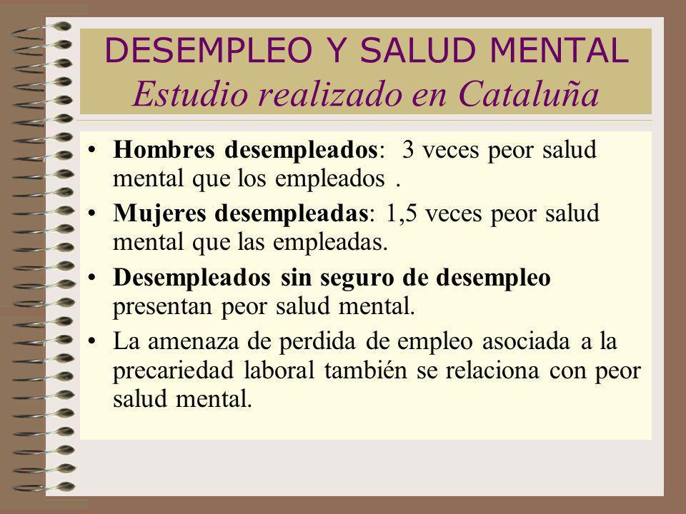 DESEMPLEO Y SALUD MENTAL Estudio realizado en Cataluña