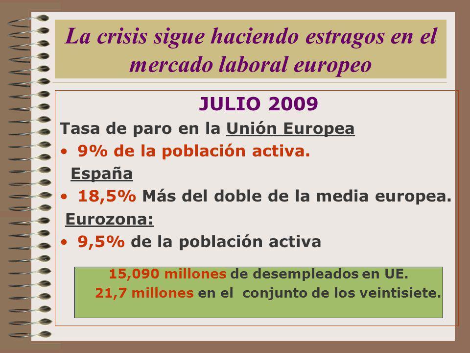 La crisis sigue haciendo estragos en el mercado laboral europeo