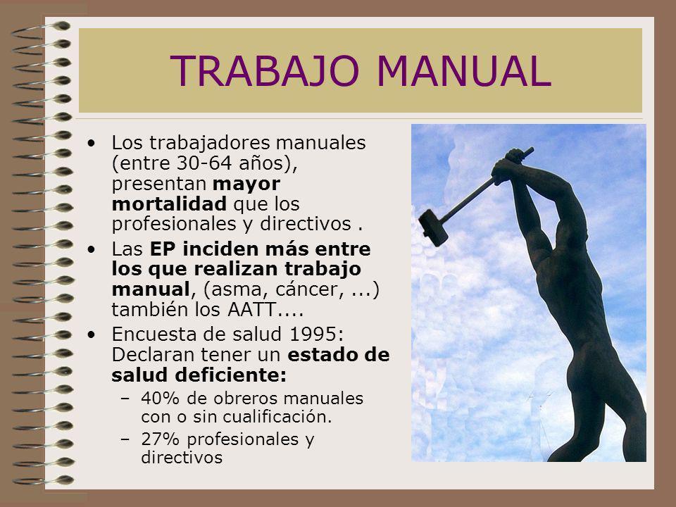 TRABAJO MANUAL Los trabajadores manuales (entre 30-64 años), presentan mayor mortalidad que los profesionales y directivos .