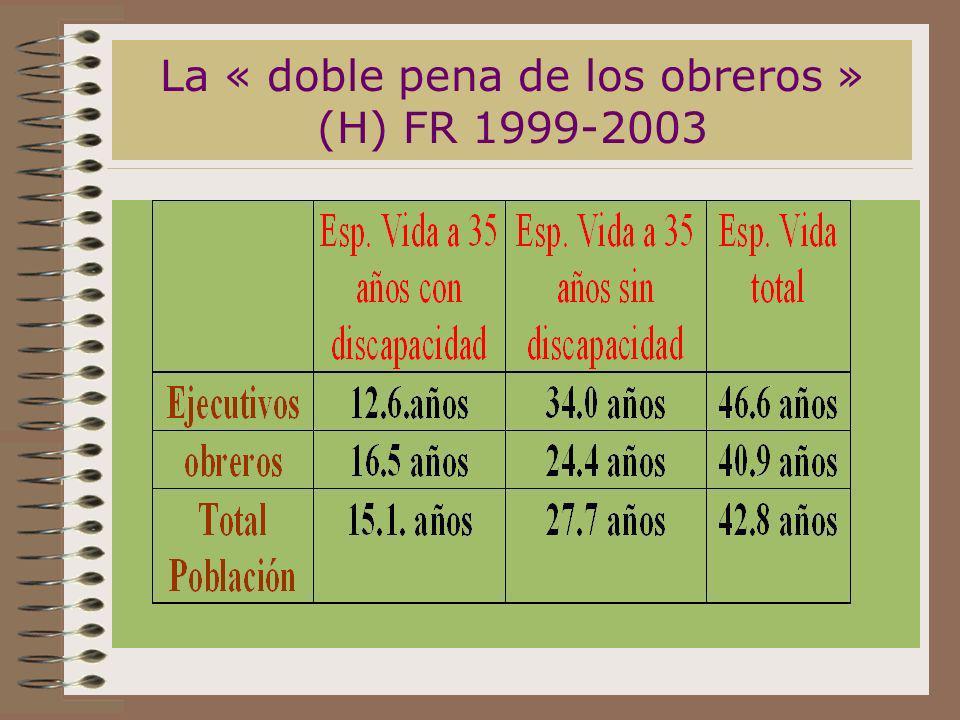 La « doble pena de los obreros » (H) FR 1999-2003